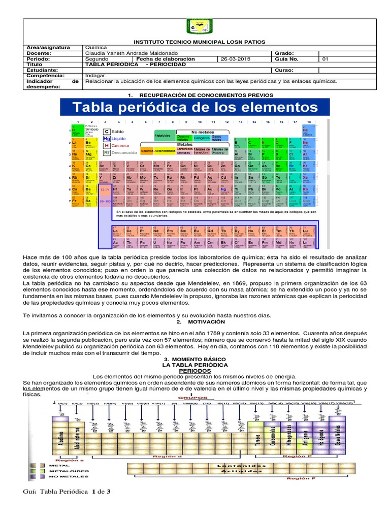 Gua tabla periodica urtaz Choice Image