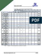 Catalog of EUS 4000 Matrix 1