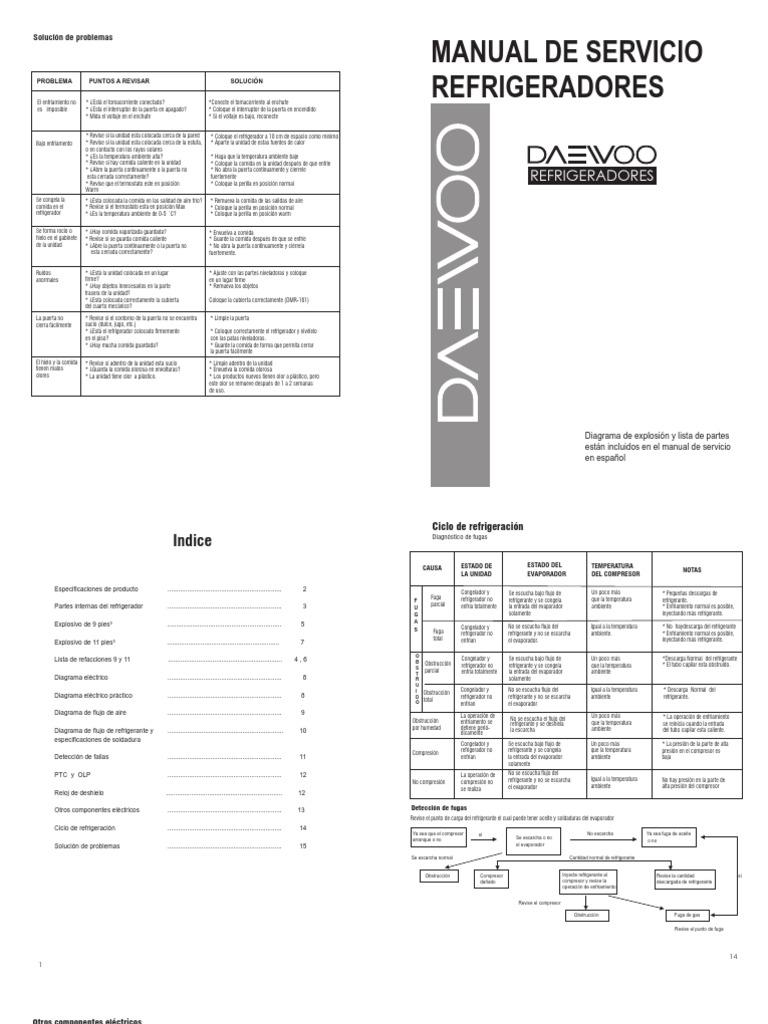 Manual de Servicio a Refrigeradores