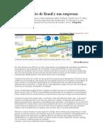 El Crecimiento de Brasil y Sus Empresas