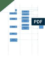 DV Application Diagram