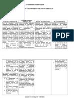 Descripcion-de-los-Componentes-del-Diseno-Curricular-y-Plan-de-Estudios.doc