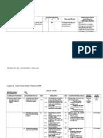 Cont.analisisStandarIsi