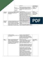 Propiedad Industrial Resumen