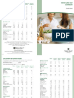 RVMC Cardiac Rehab Food and Fat Content Brochure