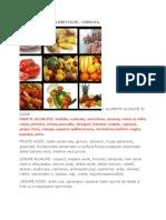 Vindecarea Prin Alimentatie Corecta
