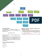 2389175-Quadratic-Equation.pdf