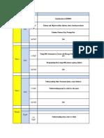 SQL Server Dba2008r2 Course Contents
