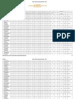 Sistem Analisis Peperiksaan Sekolah - 2015 pep mei.pdf