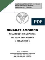 amoives_athinas