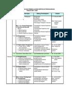 Rancangan Pengajaran Tahunan Perd Ting 4