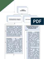 Copia de Salud ocupacional (Catalina Díaz)