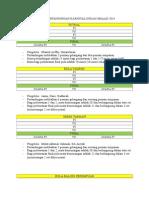 Jadual Pertandingan Karnival Sukan Smaad 2014