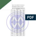 Tabela de Diâmetros Primitivos Para Roscas