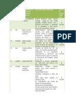 Kit Aplicacion Plaguicidas