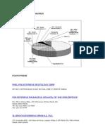 USES OF STYRENE MONOMER.docx