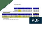 Variación en El Costo de Cobertura Por Cambio de Especificacion Tecnica ULTIMO