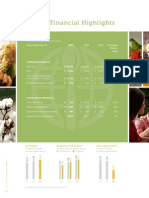 Monsanto 2014 Annual Report