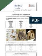 Unitat 7 - Gramàtica - Ortografia - Vocabulari - Escriptura
