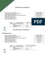 IADS021 Macroeconomía Temario