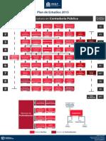 Plan de Estudios CP 2015