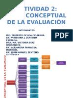 Act. 2 Mapa Conceptual (Evaluacion)