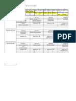 programación biologia 2015