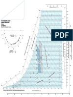 Coolerado-SI-2250m-Ledger-11x17-Chart.pdf