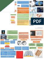 Introducción y Antecedentes a La Teoria de La Tectonica de Placas CWRC 2015