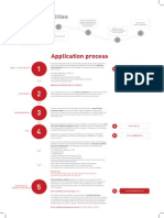 Application_process_02.pdf