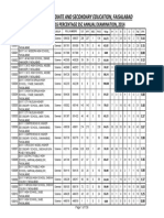 SSC_SCHOOL_WISE_PASS_PERCENTAGE_2014.pdf
