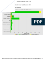 Department of Occupational Safety and Health - By Sector