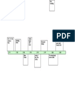 desenho timeline.docx