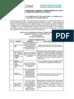 Reglamentacion Basica Eds Combustibles Liquidos (00000002)