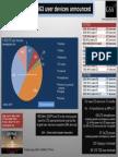 GSA 1563 LTE User Devices Form Factors 190314