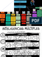 inteligencias_multiples-gardner.pdf