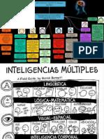 inteligencias_multiples-gardner.pdf