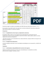 Objetivos Empresariales vs Cobit 5