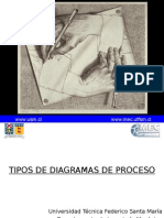 Diagramas_Diagramas_Bloque_Flujo_P&I_Lay-Out_Piping.ppt