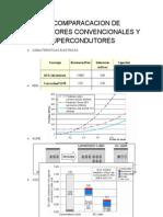 Comparación_Conductores_Convencionales_Superconductoress.docx