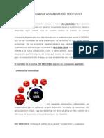 Definiciones y Nuevos Conceptos ISO 9001