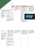 rubricas_certidems_2011.pdf