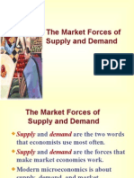 Demand & Supply Siom
