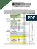 Itinerario Formativo de Computación e Informática (Modificado Pa RPP CON CODIGOS de UD) (2)