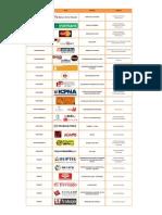 Listado Clientes Optical.pdf