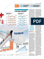 Aerolíneas Que Alzan Vuelo DIA1 03.08.15 Parte 1 de 2