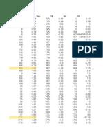 5-19-15 CHE2B Titration Curve