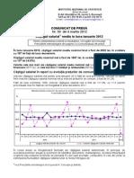 Castigul Salarial Mediu in Luna Ianuarie 2012
