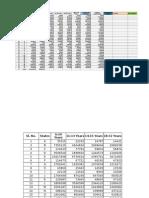 Excel Practice Sheet