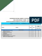 Mallas Curriculares ECAPMA 2013-1
